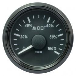 SVIU Concdef. 52 100% (Adblue)